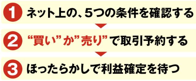 岡安盛男のFX極・3つのやること.PNG