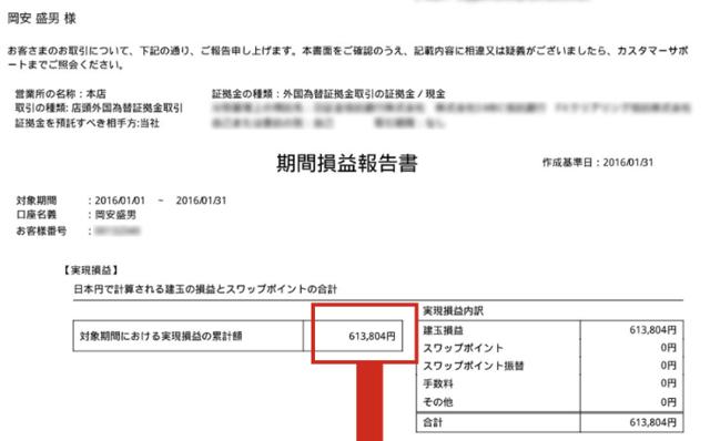 岡安盛男のFX極・損益報告書61万.PNG