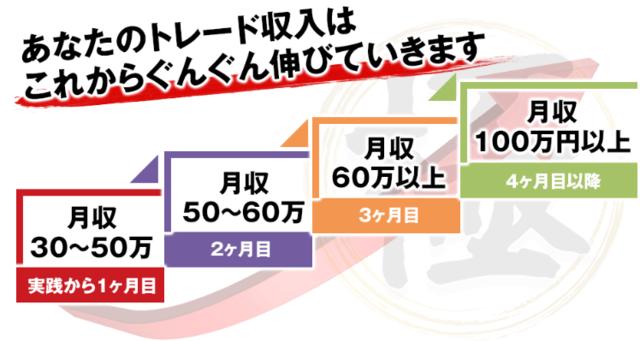 岡安盛男のFX極・月収30-100万.PNG
